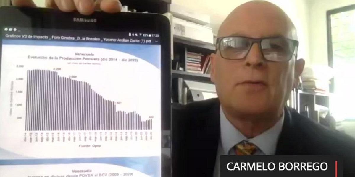 Carmelo Borrego: Medidas coercitivas unilaterales son extorsivas y configuran ilícitos internacionales